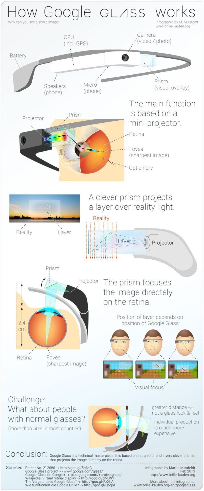 Google Glass Infographic 01