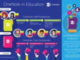 OneNote-Staff-Notebook