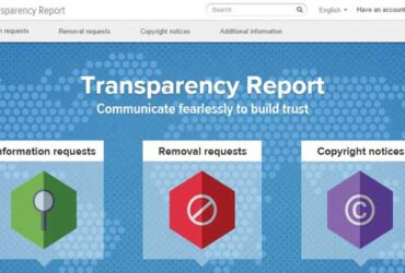 Twitter-Transparency-Report