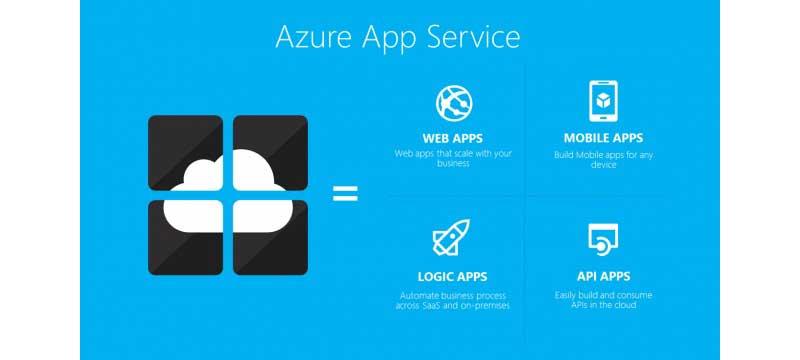 Azure-App-01
