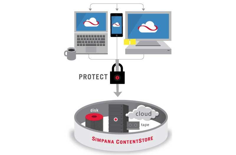 Simpana-Endpoint-Data-Prote