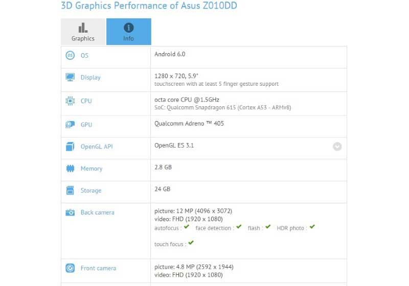 Asus-Z010DD-01