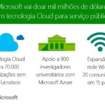 Microsoft-Cloud-Donation-01