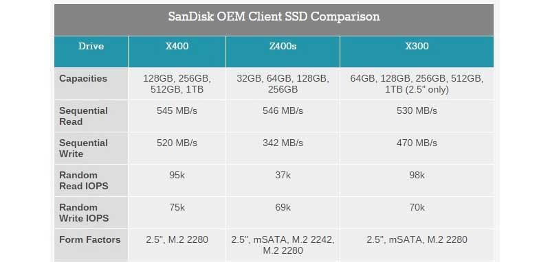 SanDisk-X400-02