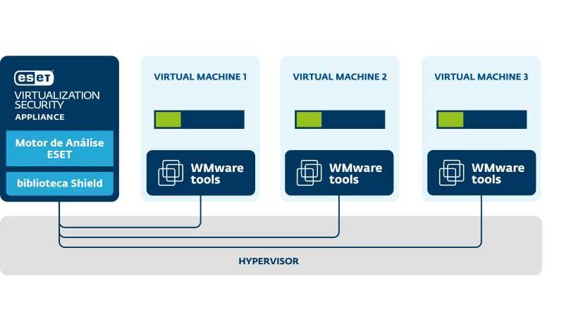 ESET-Virtualization-Securit