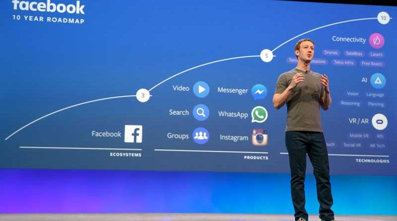 Mark-Zuckerberg-F8-01