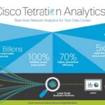 Cisco-Tetration-Analytics-0