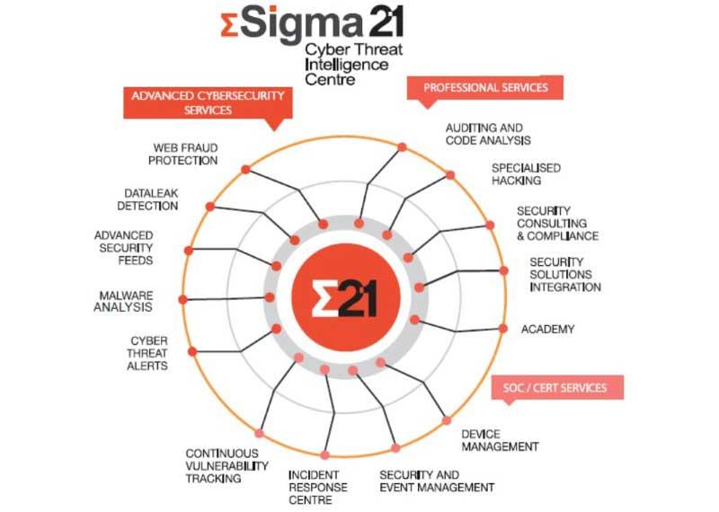 S21sec-Sigma21-01