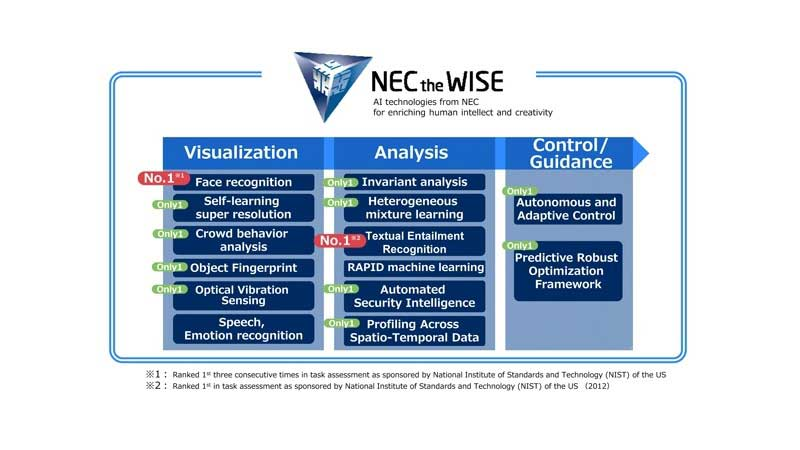 NEC-the-WISE-01