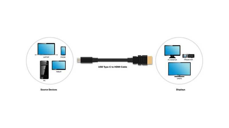 USB-C-HDMI-New
