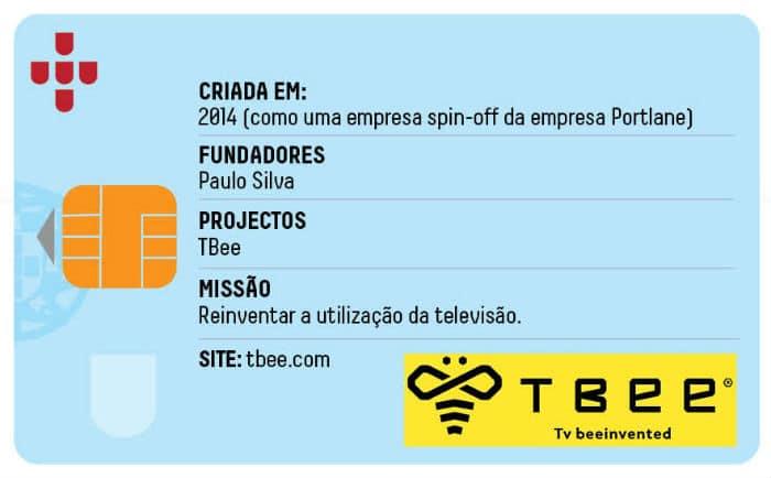Start-up TBee  BI