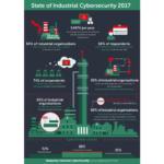 Kaspersky-Lab-ciberseguranaa01
