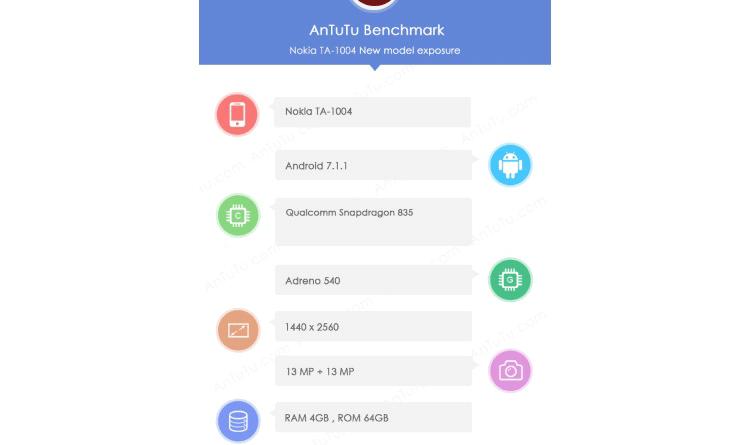 Nokia-9-AnTuTu