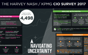 CIO-Survey-New
