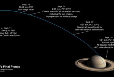ESA-Cassini-Huygens