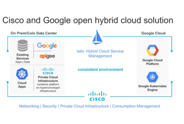 Cisco-Google-Cloud-New