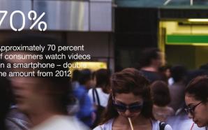 Ericsson-Smartphone-Consume