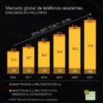Mercado-Global-Tel-Resisten