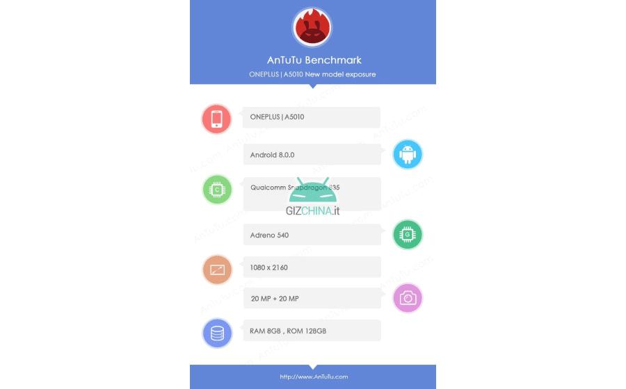 OnePlus-AnTuTu-New