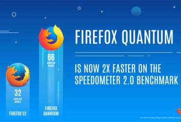 Firefox-Quantum-Mozilla