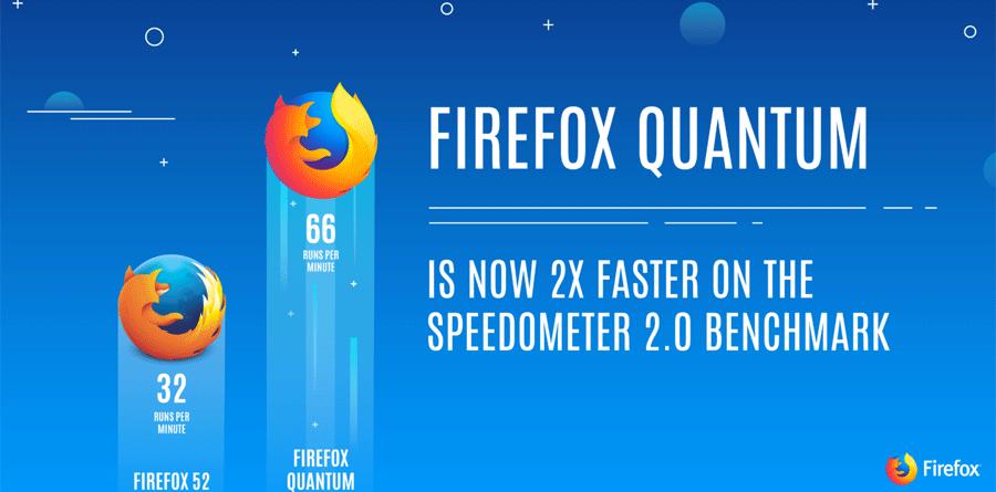 Firefox-Quantum-Mozilla quantum Está a chegar o Firefox Quantum 57 Firefox Quantum Mozilla 900x445