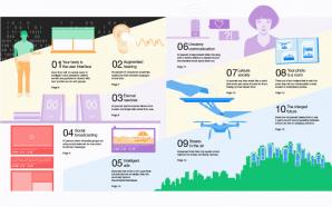 Ericsson Hot Consumer Trends