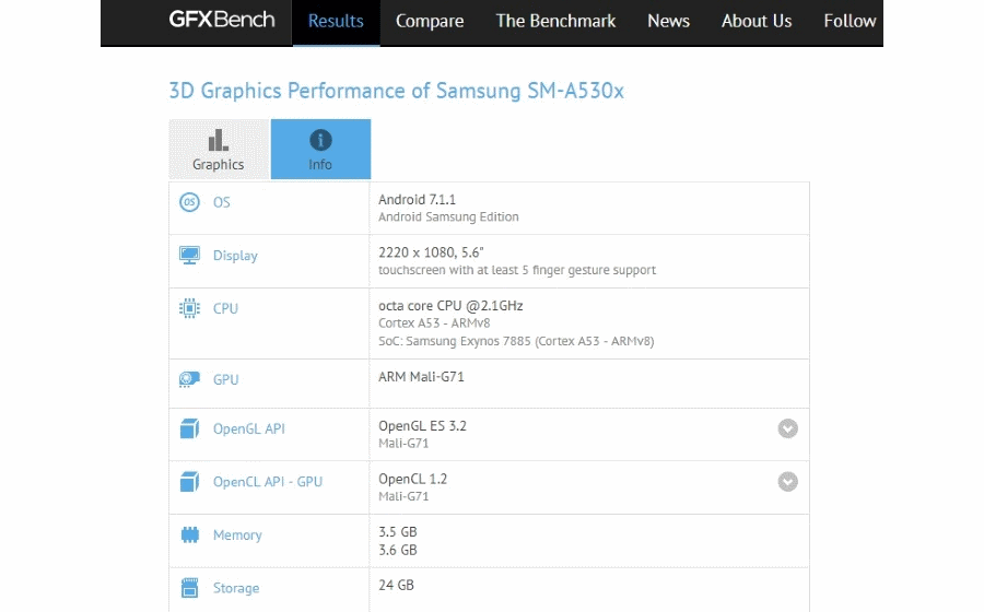 Samsung Galaxy GFXBench