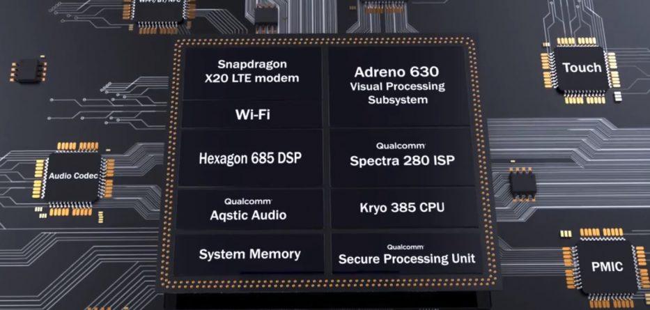 Snapdragon 845 snapdragon 845 - Snapdragon 845 933x445 - Snapdragon 845 promete (muito) mais velocidade e inteligência artificial