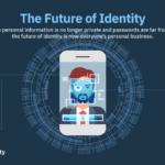 IBM Security The Future of Identity