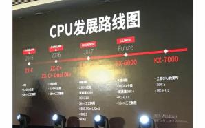 Zhaoxin Roadmap