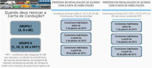 CCondução ccondução App do Dia – CCondução CConducao 298x135
