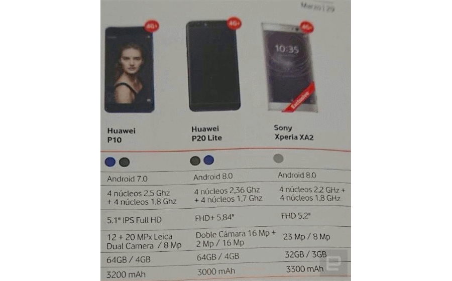 Engadget Vodafone