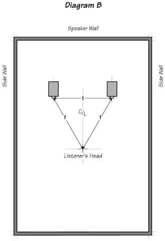 Triangulo-som