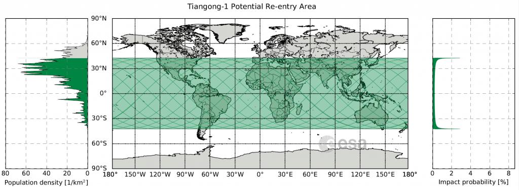 Mapa queda Taingong-1