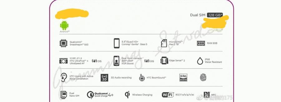 HTC U12+ New