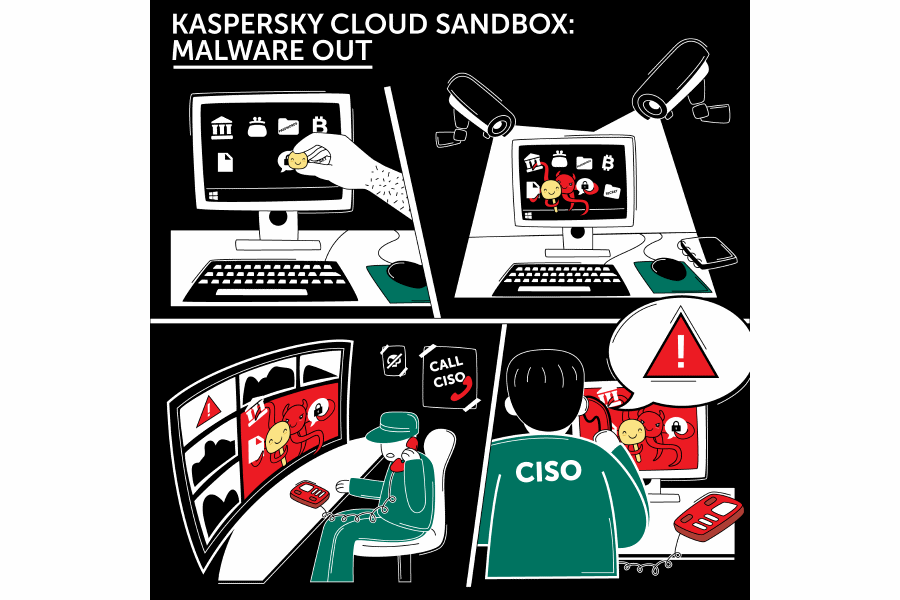 Kaspersky Cloud Sandbox