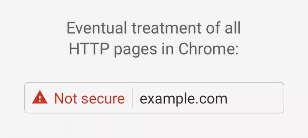 Indicação Chrome