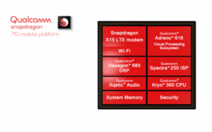 Qualcomm Snapdragon 710 qualcomm - Qualcomm Snapdragon 710 298x186 - Qualcomm apresenta o processador Snapdragon 710