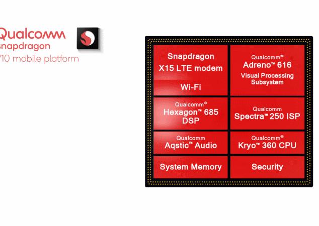 Qualcomm Snapdragon 710 qualcomm - Qualcomm Snapdragon 710 634x450 - Qualcomm apresenta o processador Snapdragon 710