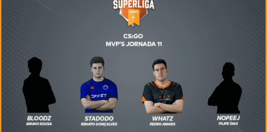 Superliga MVP