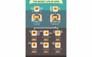 Kaspersky Lab: Propriedades de monitorização das apps móveis estão a…