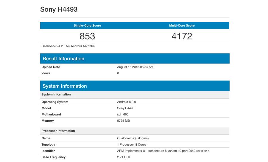 Geekbench Sony H4493