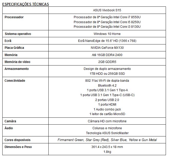 Asus VivoBook S15 (S530) 2