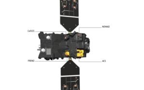 Dados da ExoMars destacam risco de radiação para os astronautas…