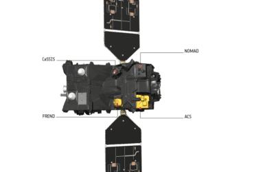 ESA Trace Gas Orbiter instruments