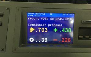 UE aprova artigos polémicos da nova lei de direitos de…