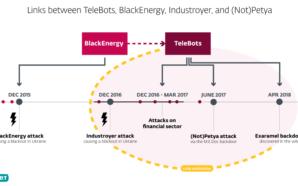 ESET descobre ligação entre o ransomware NotPetya e o Industroyer