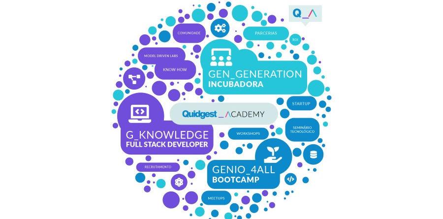 Quidgest_Academy