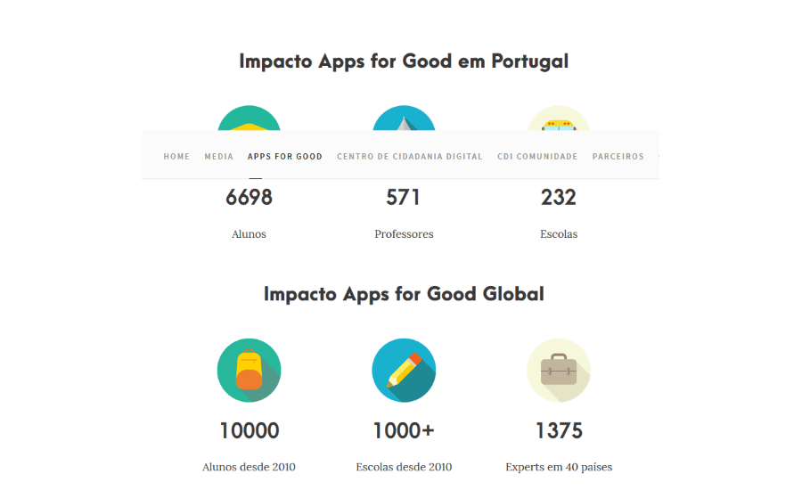 CDI Apps for Good
