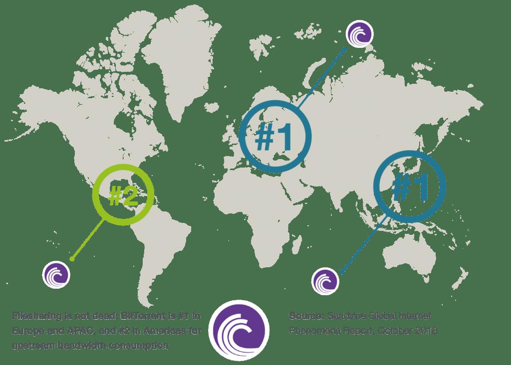 BitTorrent no mundo em 2018